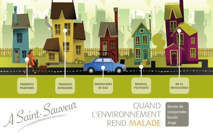 Besoin de comprendre, besoin d'agir: ateliers à Saint-Sauveur